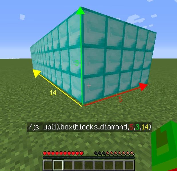 La géométrie Gnancraft